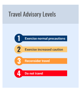 US Department of State Travel Advisory Levels